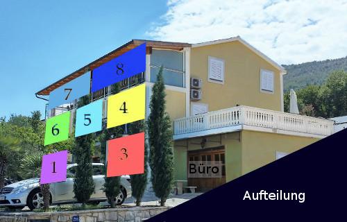 Aufteilung Appartements