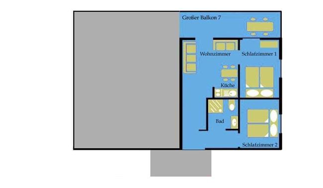 Vergleich Appartements groß